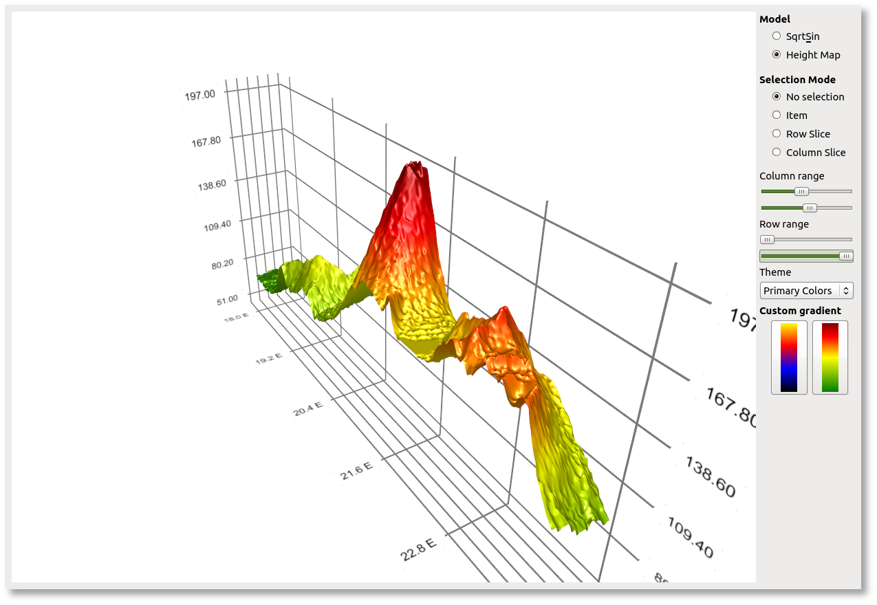 Qt Data Visualization Technology Preview and Charts 1 3 1 Release