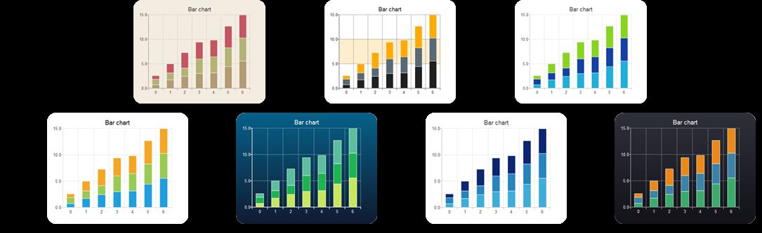 It's Here! Qt Commercial Charts 1 0 Tech Preview - Qt Blog