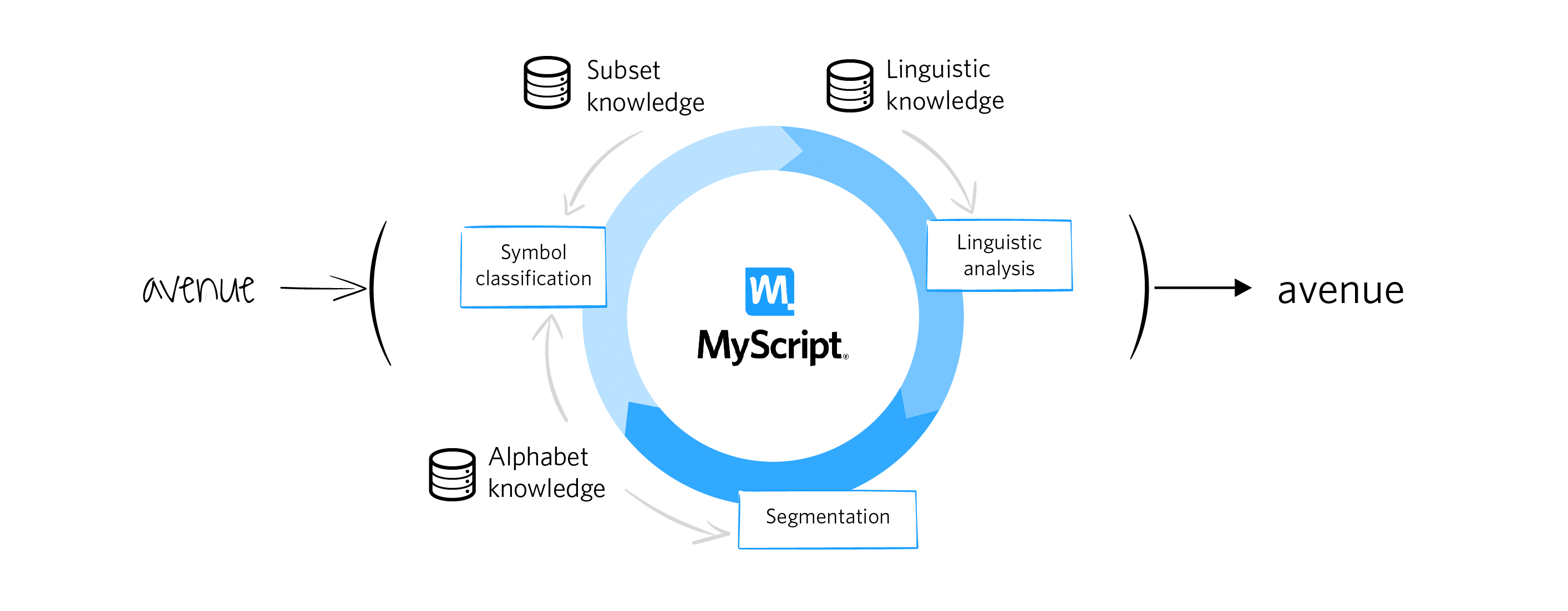 qt-myscriptengine2